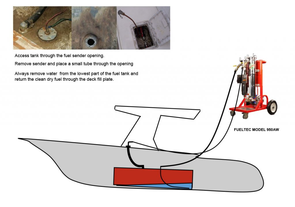 Cleaning-Small-Boat-Fuel-Tank